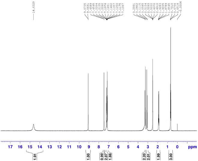 Atipamezole-Hydrochloride-CAS-104075-48-1-HNMR